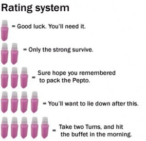 rating-system